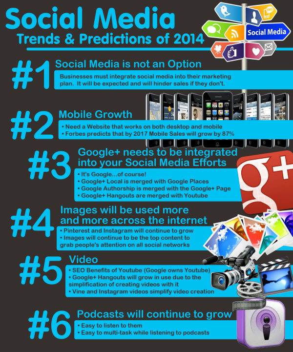 These Are The Social Media Trends To Jump On In 2014