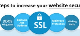 Evaluate And Improve Your Website Security